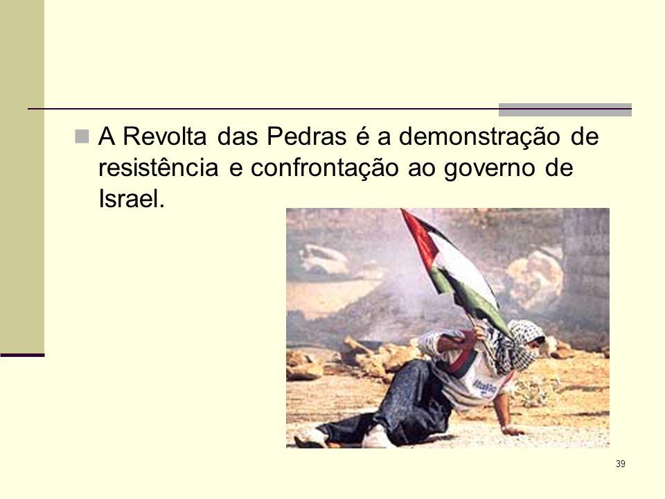 A Revolta das Pedras é a demonstração de resistência e confrontação ao governo de Israel.