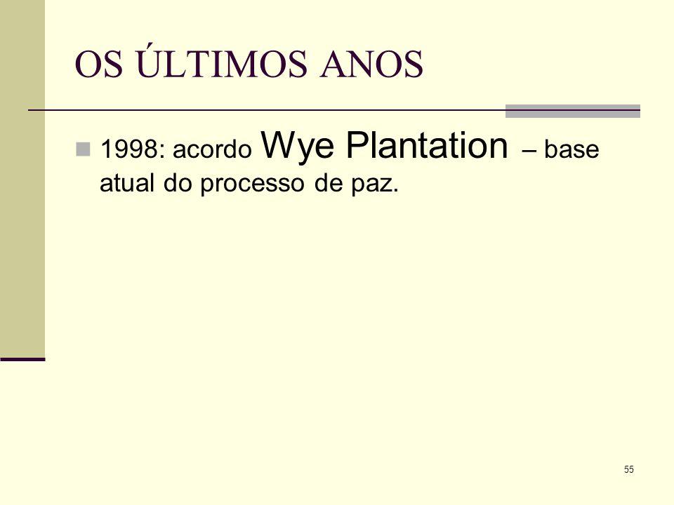 OS ÚLTIMOS ANOS 1998: acordo Wye Plantation – base atual do processo de paz.