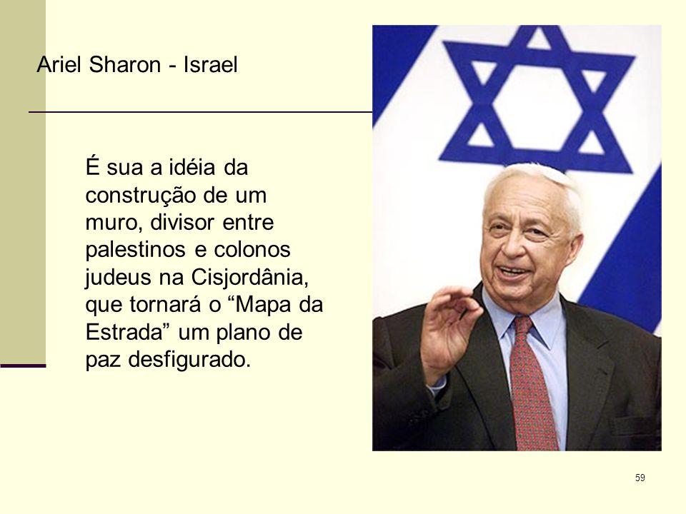 Ariel Sharon - Israel
