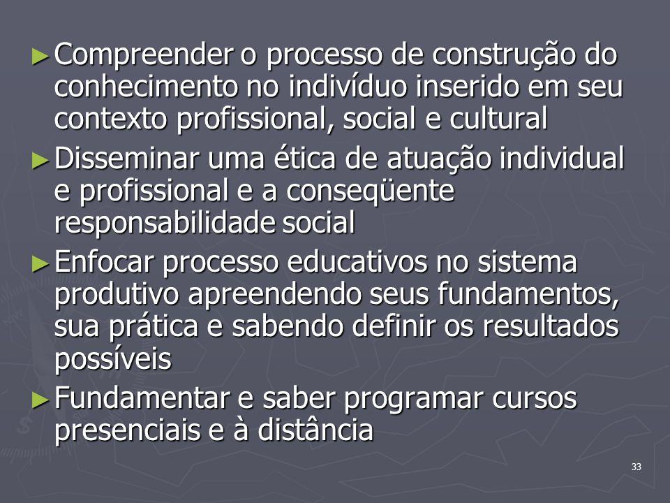 Compreender o processo de construção do conhecimento no indivíduo inserido em seu contexto profissional, social e cultural