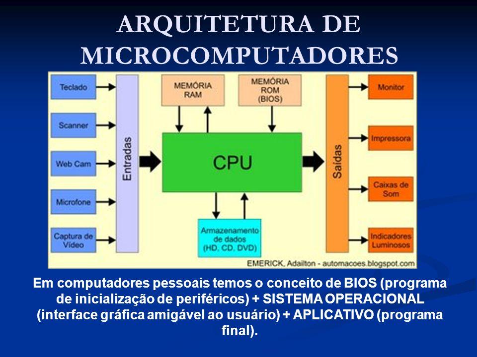 ARQUITETURA DE MICROCOMPUTADORES
