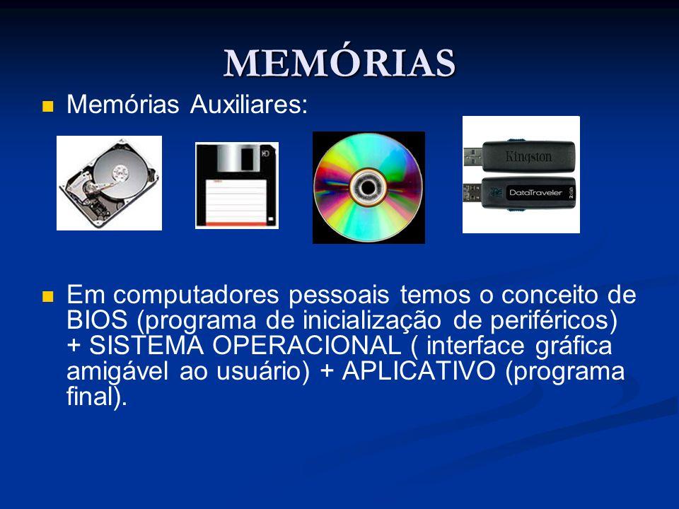 MEMÓRIAS Memórias Auxiliares: