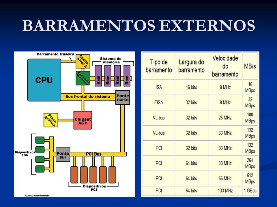 BARRAMENTOS EXTERNOS