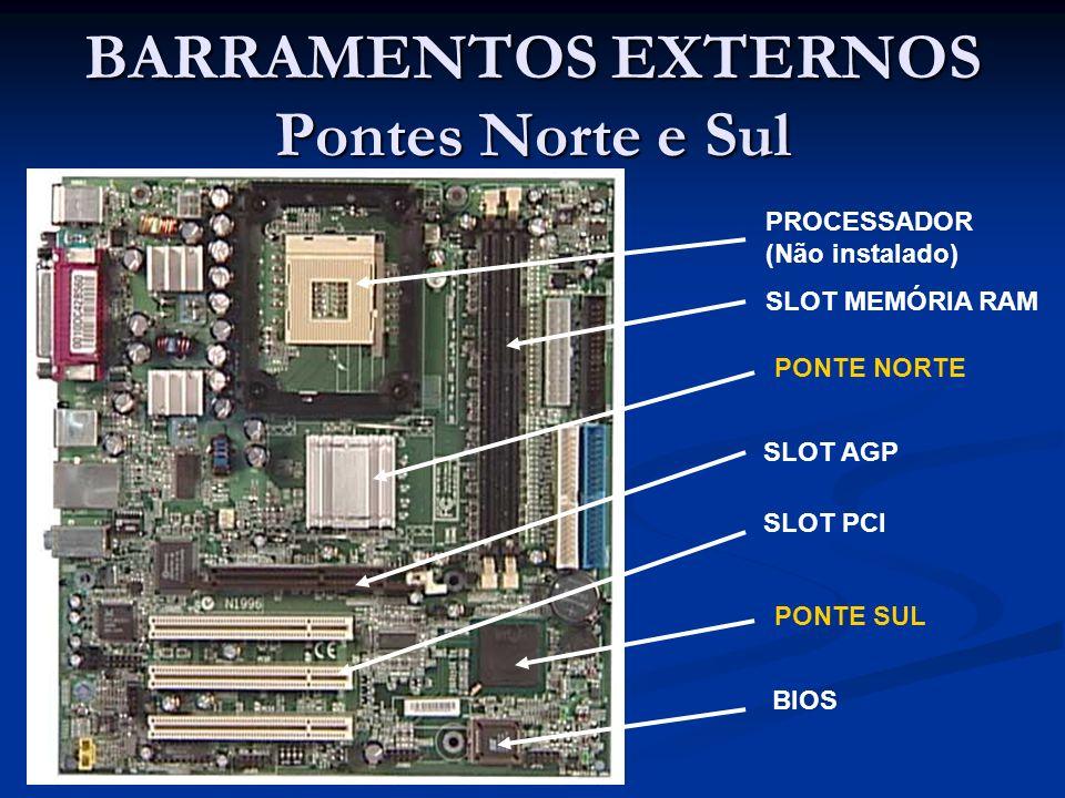 BARRAMENTOS EXTERNOS Pontes Norte e Sul
