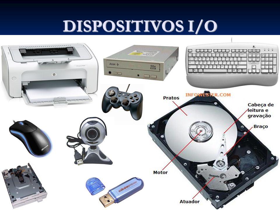 DISPOSITIVOS I/O
