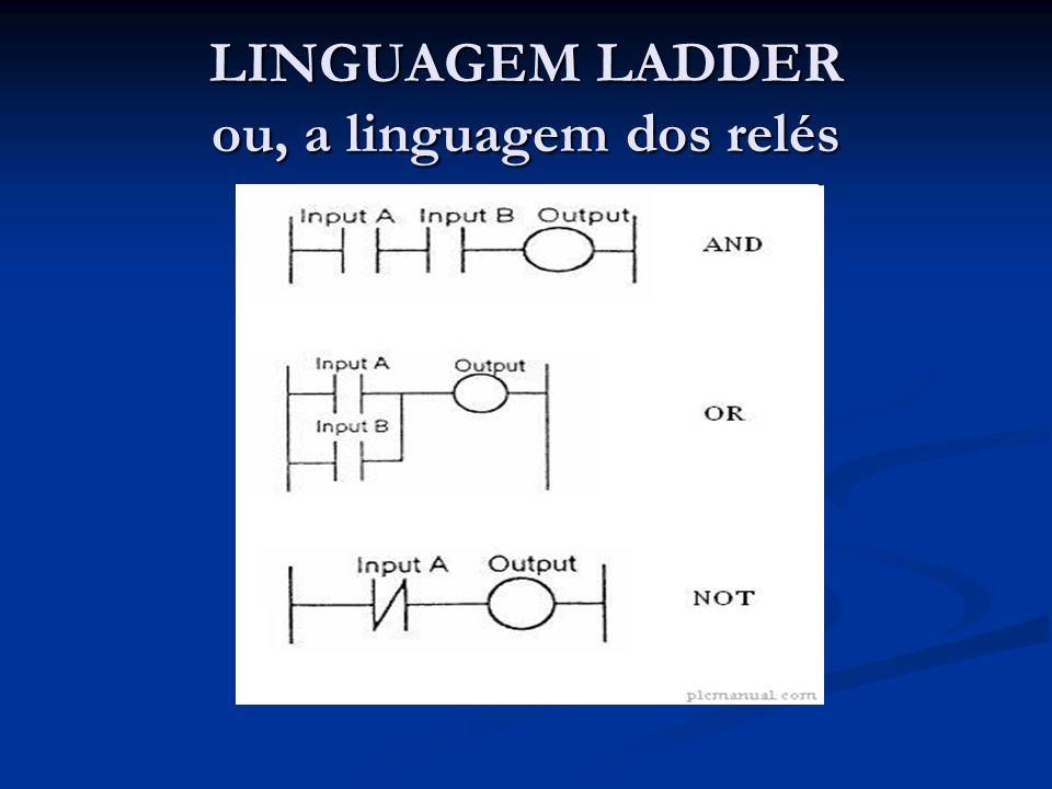LINGUAGEM LADDER ou, a linguagem dos relés