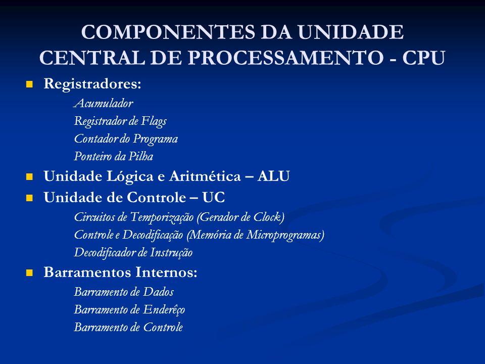 COMPONENTES DA UNIDADE CENTRAL DE PROCESSAMENTO - CPU