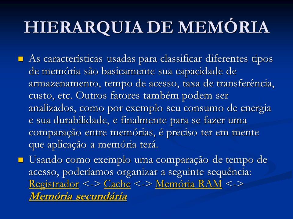 HIERARQUIA DE MEMÓRIA