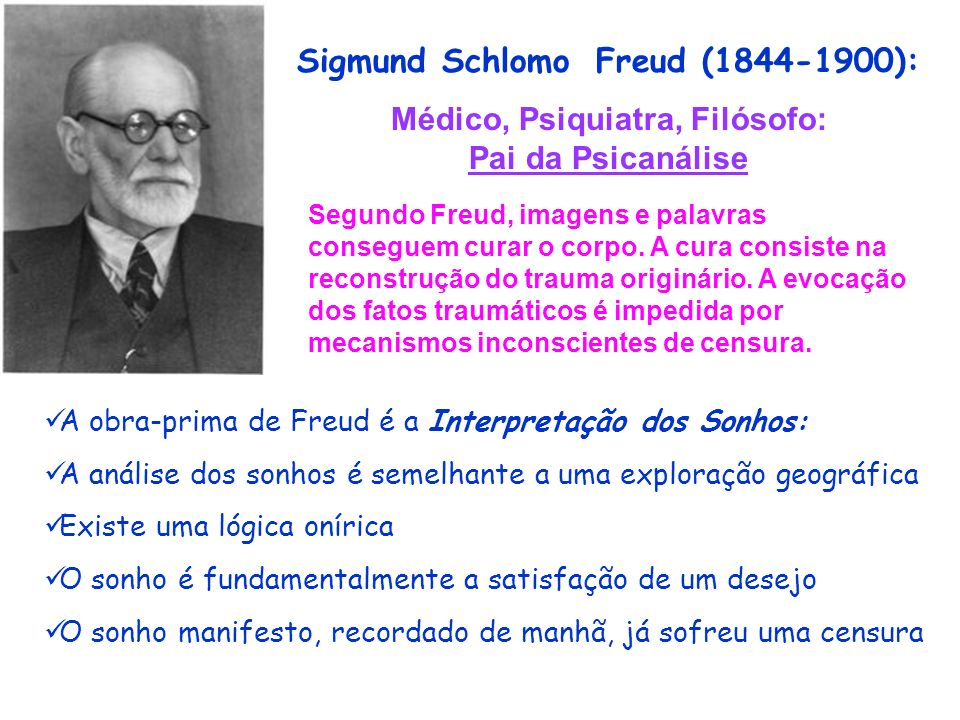 Médico, Psiquiatra, Filósofo: Pai da Psicanálise