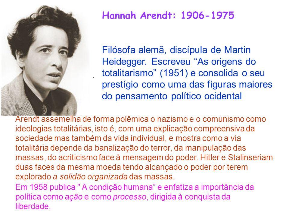 Hannah Arendt: 1906-1975