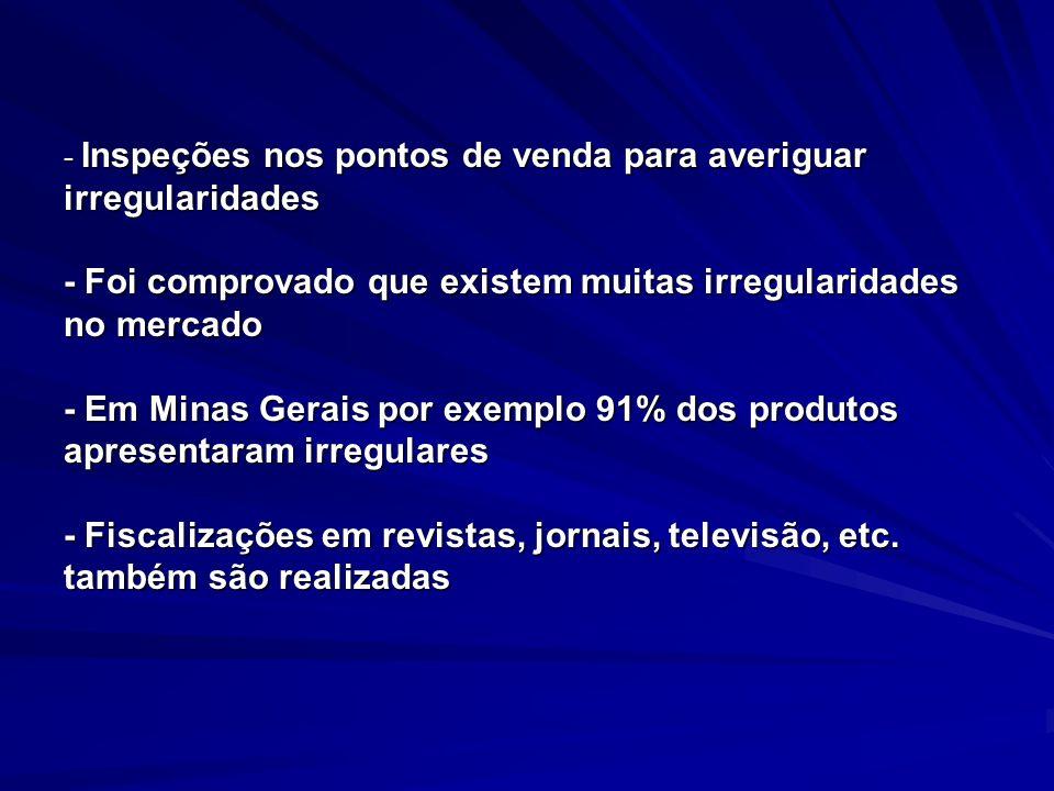 Inspeções nos pontos de venda para averiguar irregularidades - Foi comprovado que existem muitas irregularidades no mercado - Em Minas Gerais por exemplo 91% dos produtos apresentaram irregulares - Fiscalizações em revistas, jornais, televisão, etc.