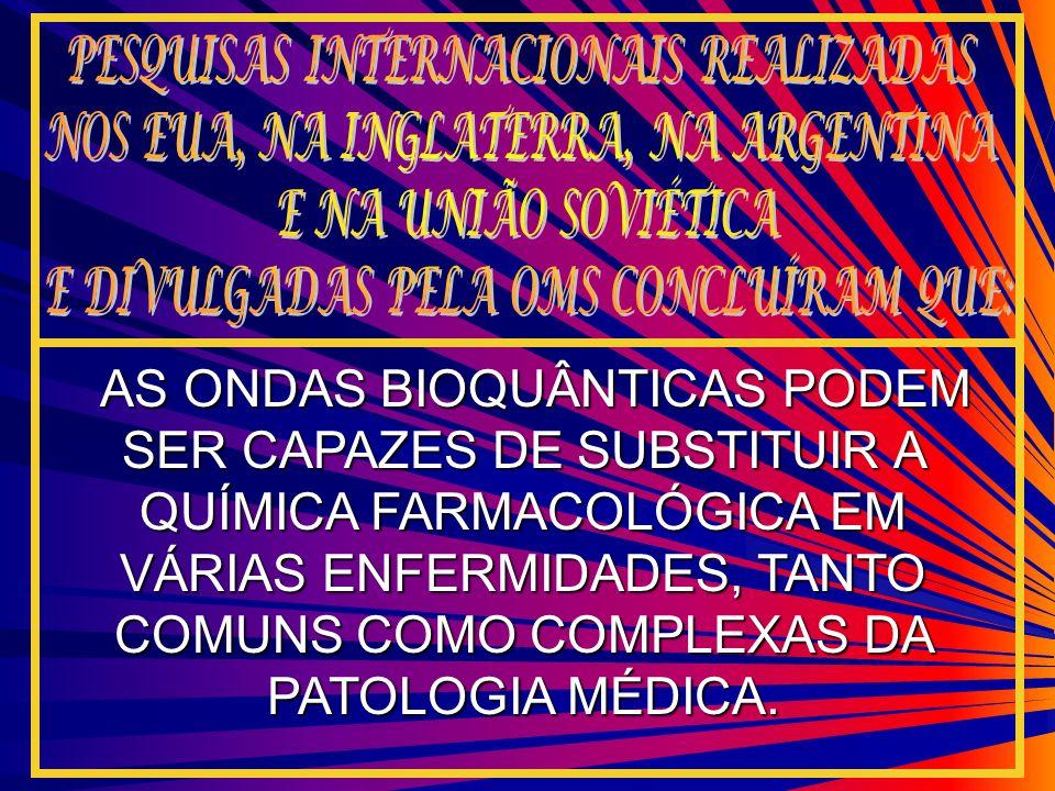 PESQUISAS INTERNACIONAIS REALIZADAS