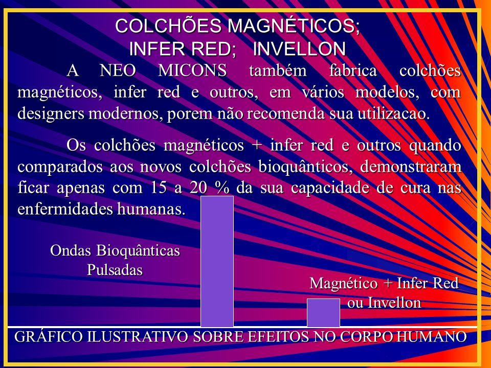 COLCHÕES MAGNÉTICOS; INFER RED; INVELLON