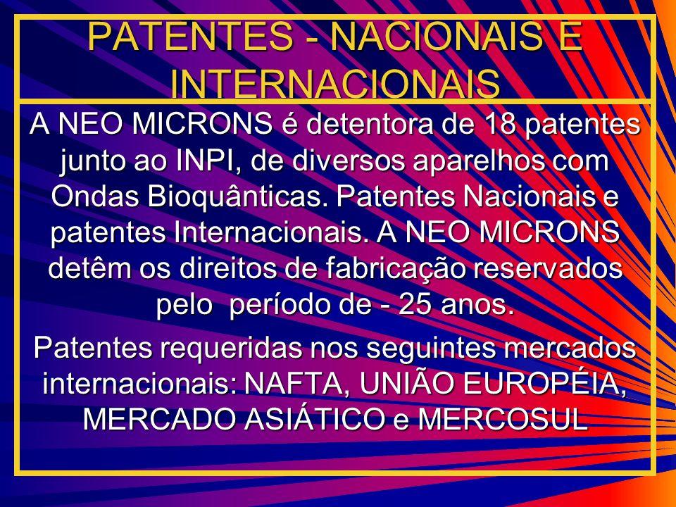 PATENTES - NACIONAIS E INTERNACIONAIS