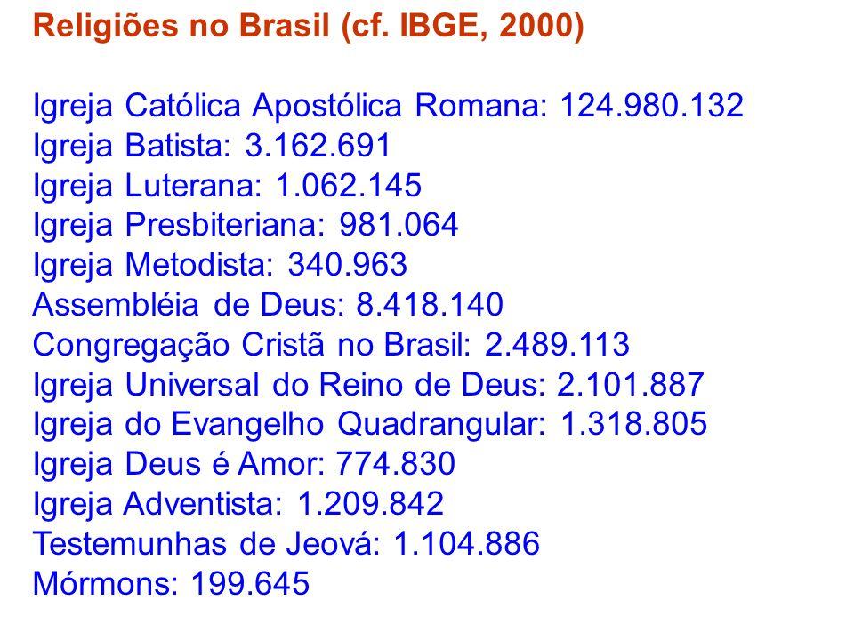 Religiões no Brasil (cf. IBGE, 2000)