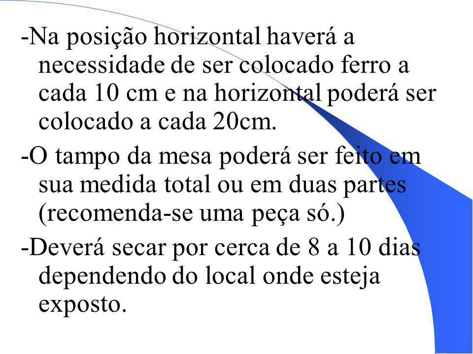 -Na posição horizontal haverá a necessidade de ser colocado ferro a cada 10 cm e na horizontal poderá ser colocado a cada 20cm.