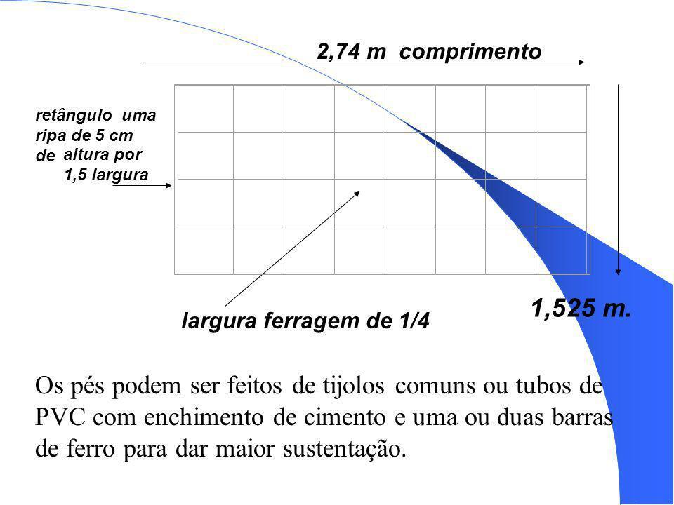 2,74 m comprimento retângulo uma ripa de 5 cm de. altura por 1,5 largura. 1,525 m. largura ferragem de 1/4.