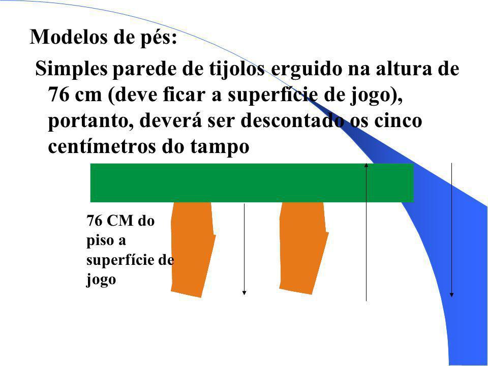 Modelos de pés: