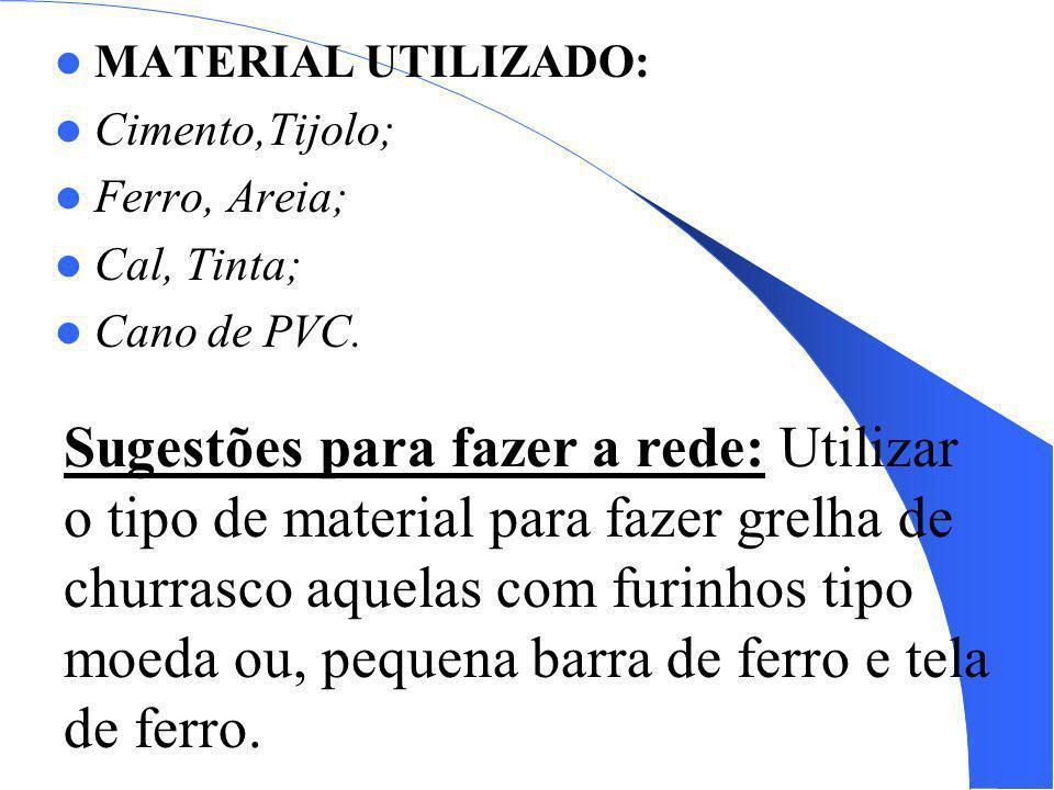 MATERIAL UTILIZADO:Cimento,Tijolo; Ferro, Areia; Cal, Tinta; Cano de PVC.
