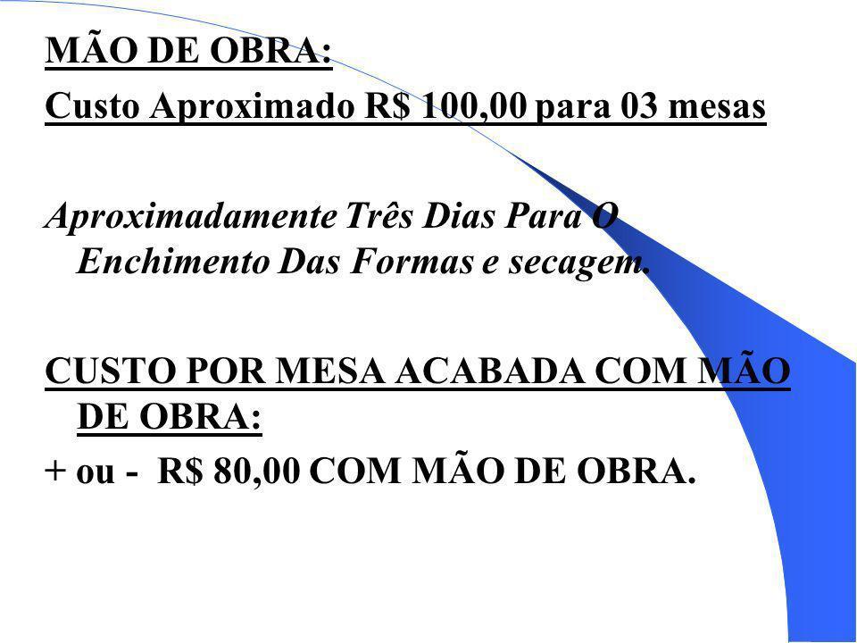 MÃO DE OBRA: Custo Aproximado R$ 100,00 para 03 mesas. Aproximadamente Três Dias Para O Enchimento Das Formas e secagem.