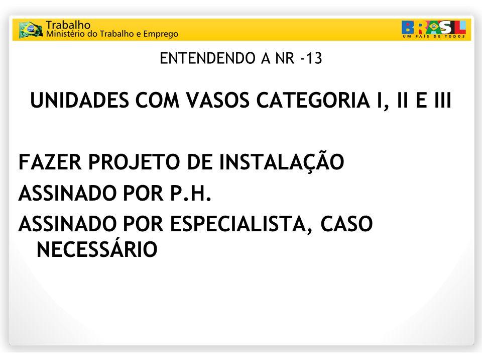 ENTENDENDO A NR -13