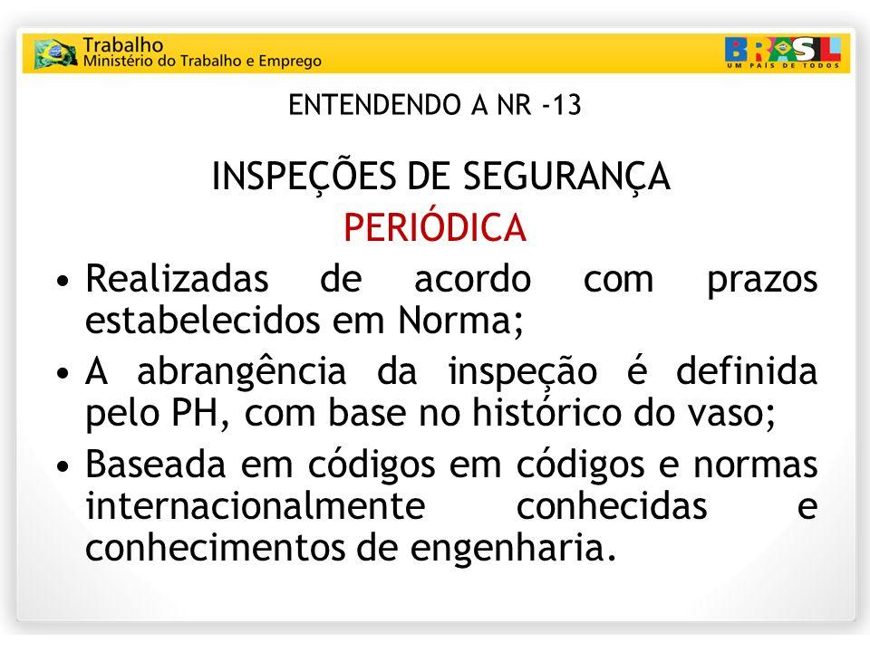 INSPEÇÕES DE SEGURANÇA