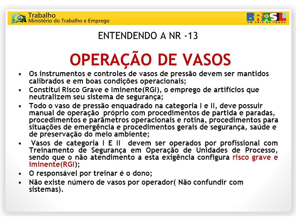 OPERAÇÃO DE VASOS ENTENDENDO A NR -13