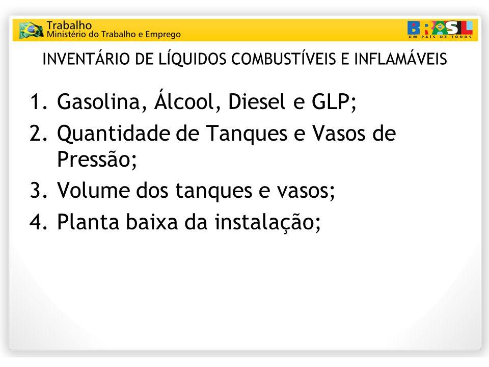 INVENTÁRIO DE LÍQUIDOS COMBUSTÍVEIS E INFLAMÁVEIS