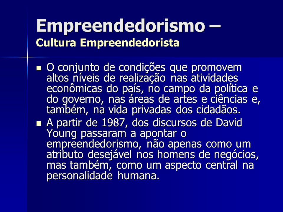 Empreendedorismo – Cultura Empreendedorista