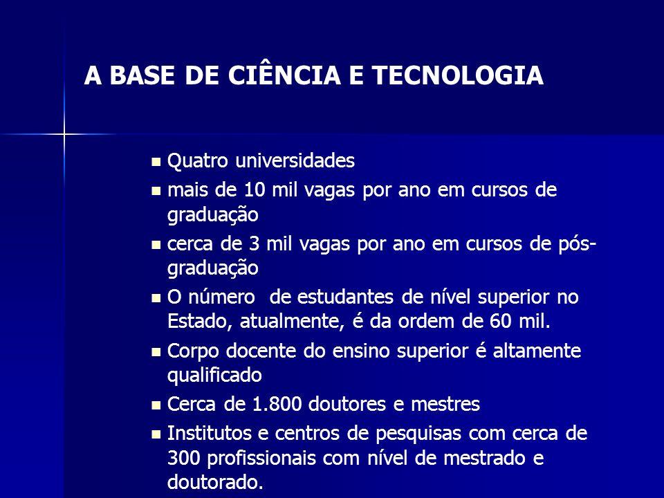 A BASE DE CIÊNCIA E TECNOLOGIA