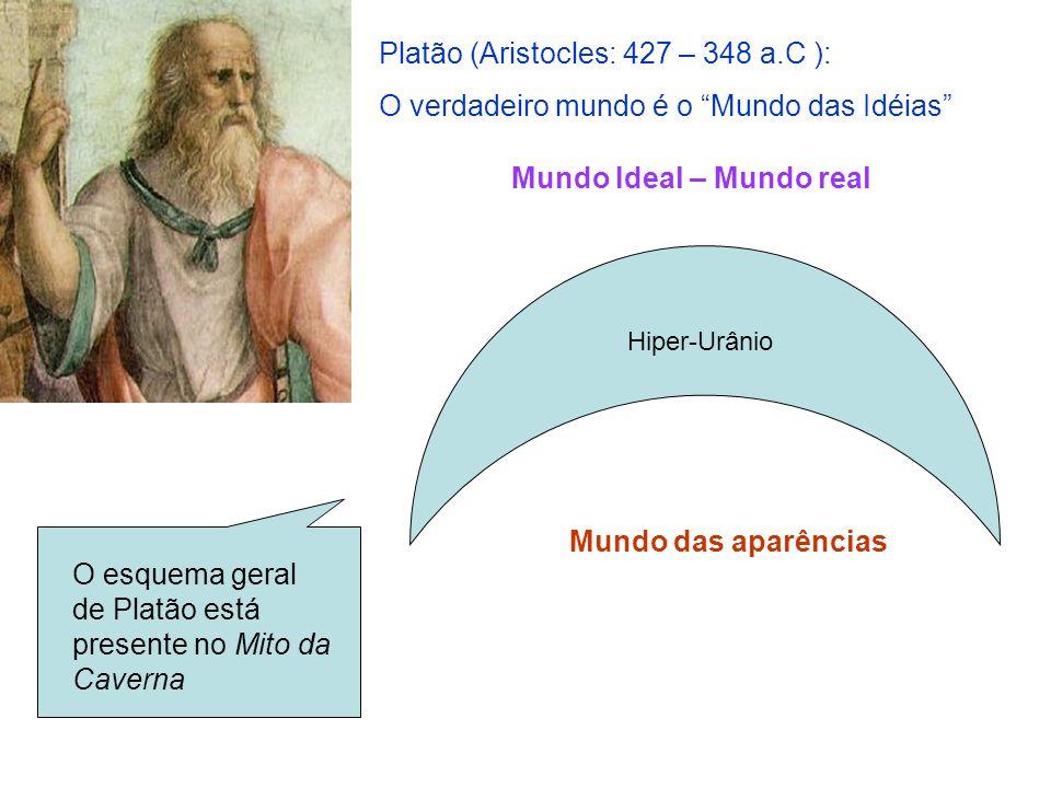 Platão (Aristocles: 427 – 348 a.C ):