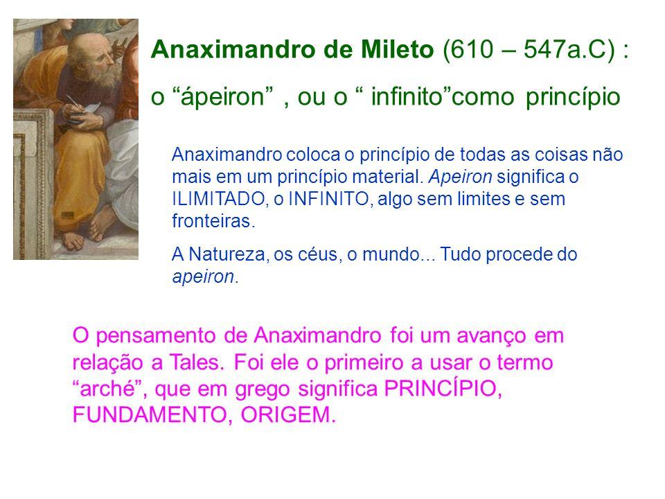 Anaximandro de Mileto (610 – 547a.C) :