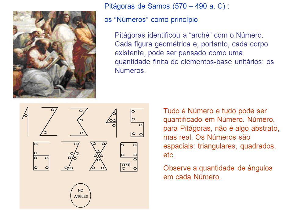 Pitágoras de Samos (570 – 490 a. C) :