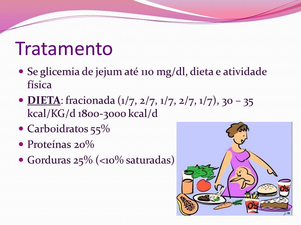 Tratamento Se glicemia de jejum até 110 mg/dl, dieta e atividade física.