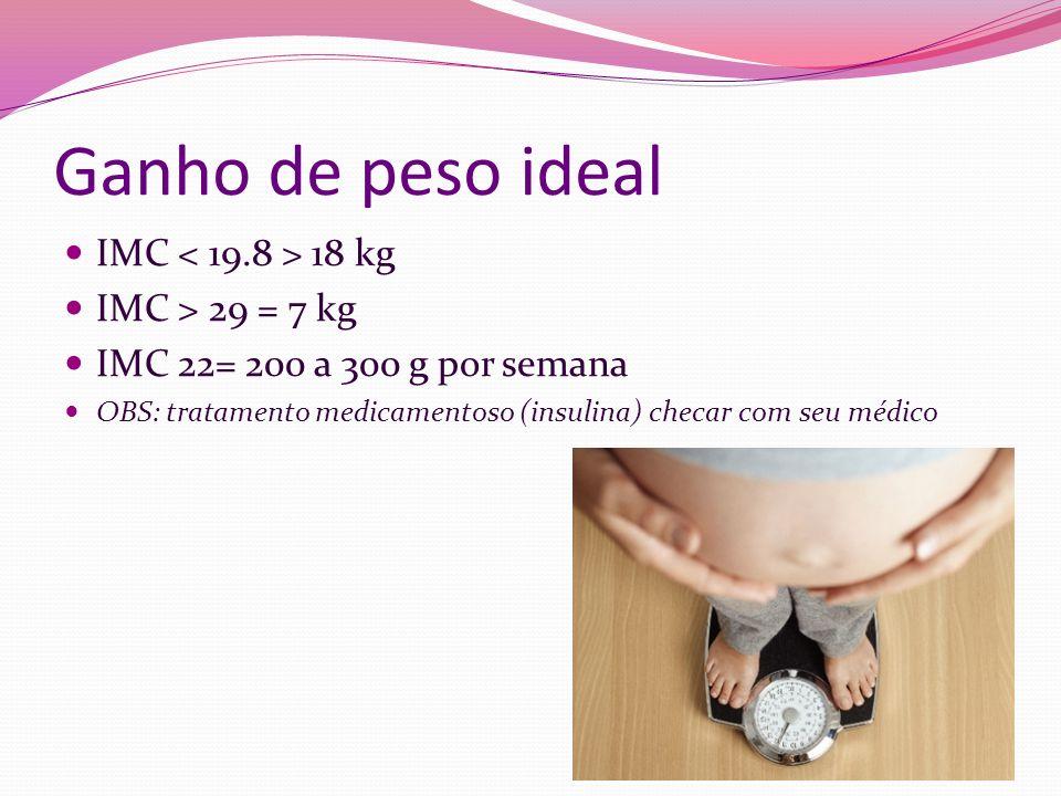 Ganho de peso ideal IMC < 19.8 > 18 kg IMC > 29 = 7 kg