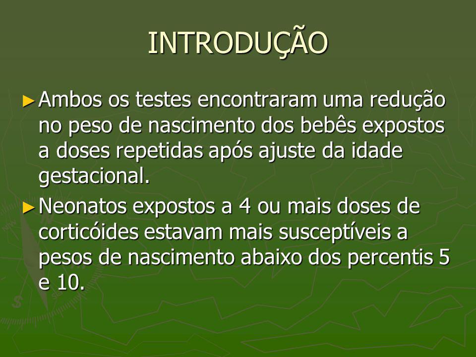 INTRODUÇÃOAmbos os testes encontraram uma redução no peso de nascimento dos bebês expostos a doses repetidas após ajuste da idade gestacional.