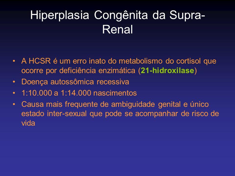 Hiperplasia Congênita da Supra-Renal