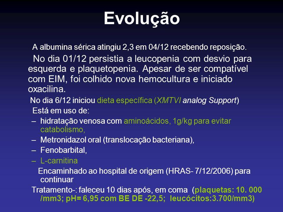 EvoluçãoA albumina sérica atingiu 2,3 em 04/12 recebendo reposição.