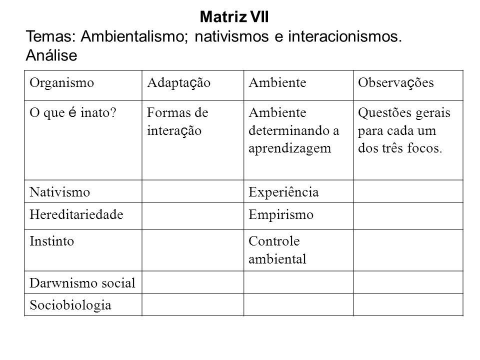 Temas: Ambientalismo; nativismos e interacionismos. Análise