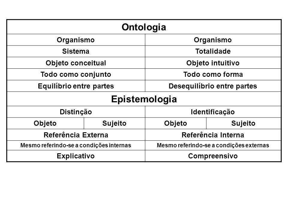 Ontologia Epistemologia