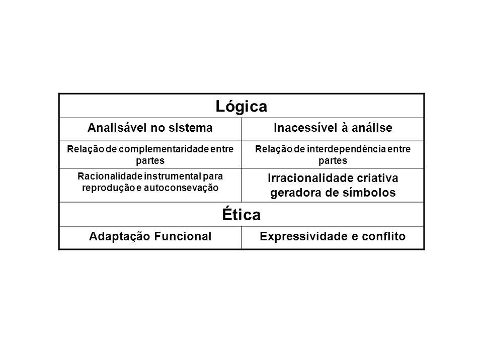 Lógica Ética Analisável no sistema Inacessível à análise