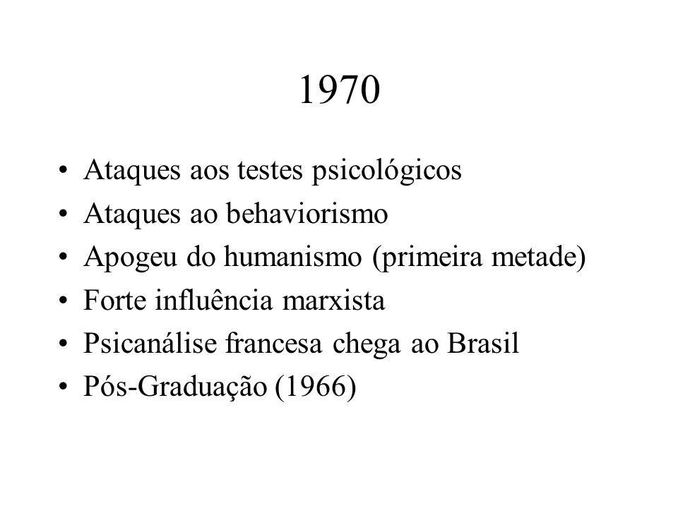 1970 Ataques aos testes psicológicos Ataques ao behaviorismo