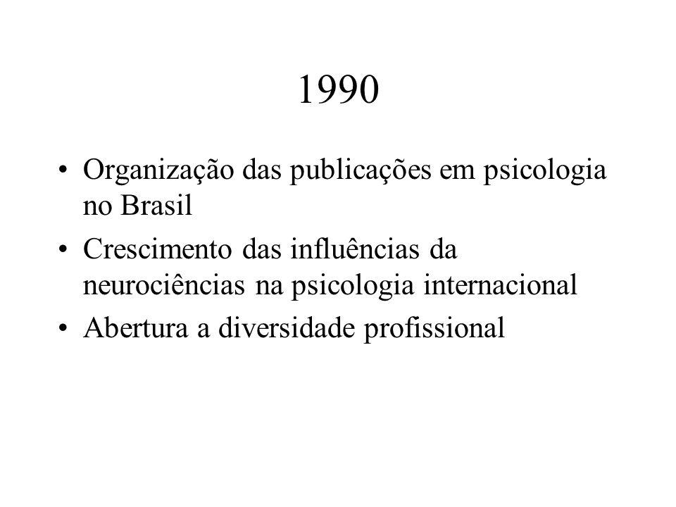 1990 Organização das publicações em psicologia no Brasil