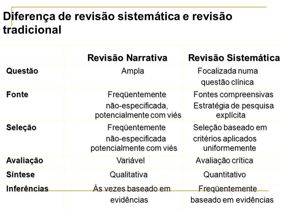 Diferença de revisão sistemática e revisão tradicional