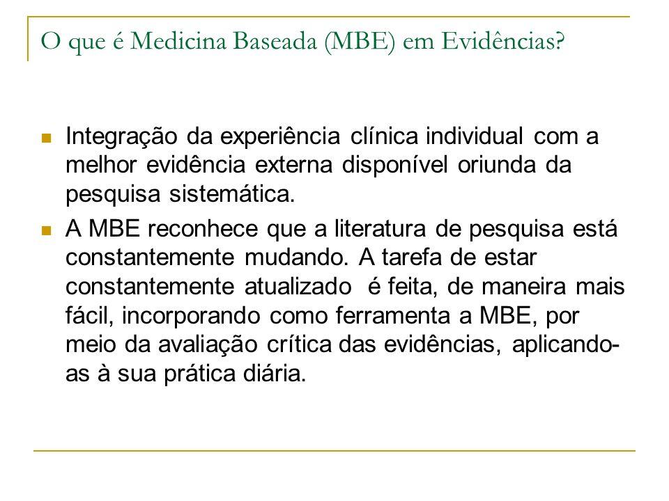 O que é Medicina Baseada (MBE) em Evidências