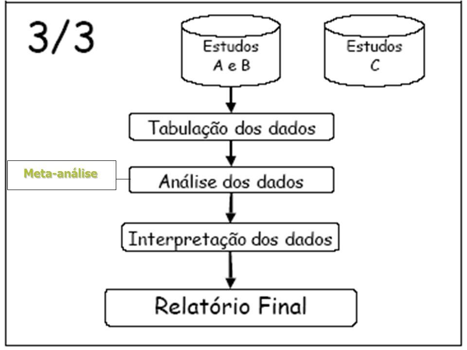 Meta-análise