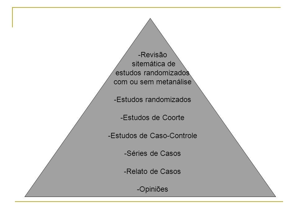 -Estudos randomizados -Estudos de Coorte -Estudos de Caso-Controle