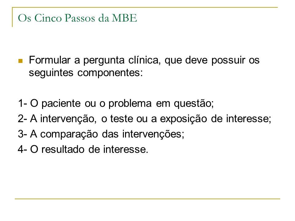 Os Cinco Passos da MBEFormular a pergunta clínica, que deve possuir os seguintes componentes: 1- O paciente ou o problema em questão;