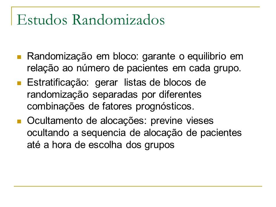 Estudos Randomizados Randomização em bloco: garante o equilibrio em relação ao número de pacientes em cada grupo.