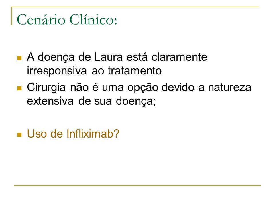Cenário Clínico:A doença de Laura está claramente irresponsiva ao tratamento. Cirurgia não é uma opção devido a natureza extensiva de sua doença;
